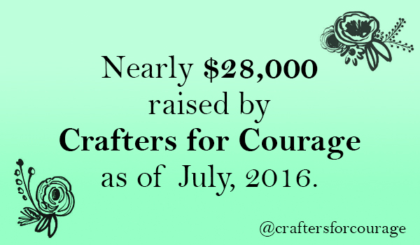 Crafters Totals
